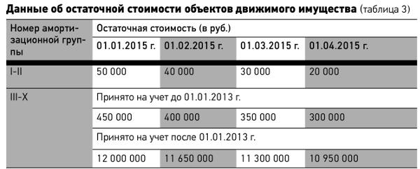 Нужна ли гражданам украины виза для въезда в россию